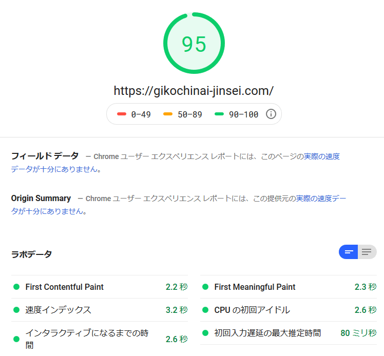 google page speed insghts